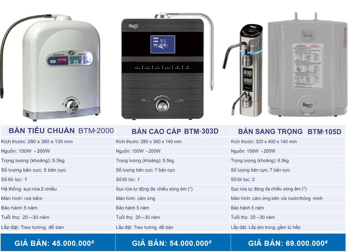 Bảng giá máy tạo nước pi Biontech Hàn Quốc